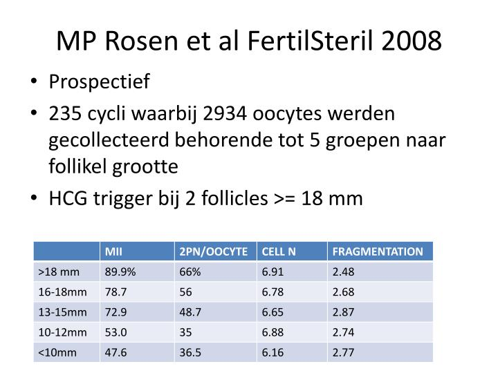 Mp rosen et al fertilsteril 2008