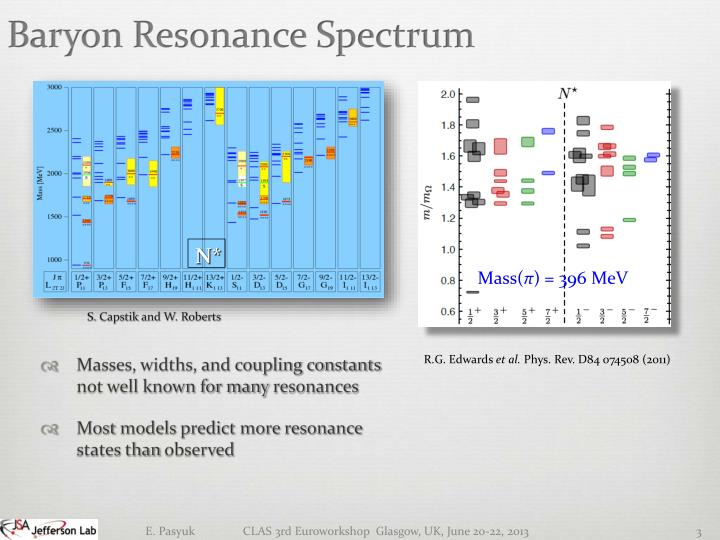 Baryon resonance spectrum