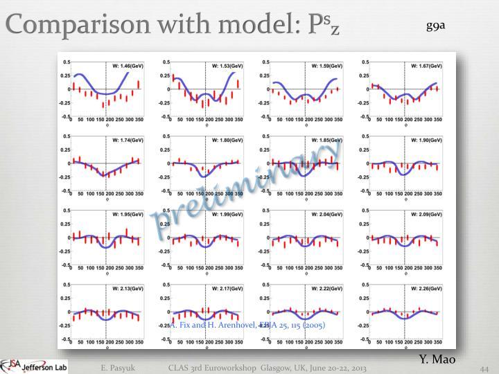 Comparison with model: