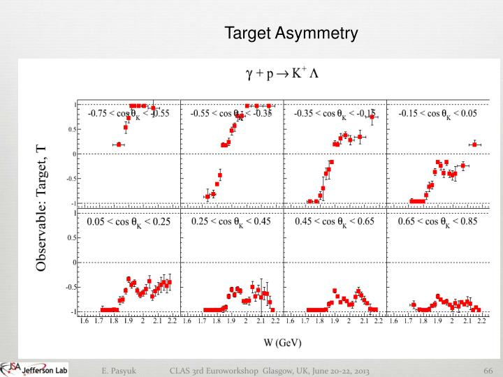 Target Asymmetry