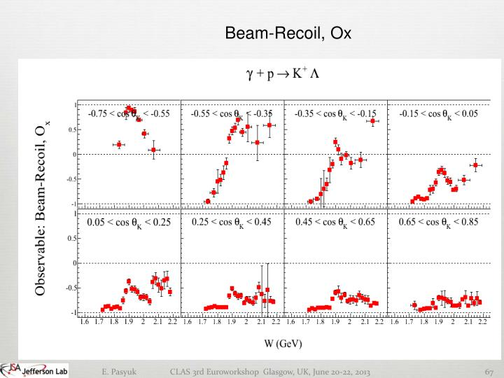 Beam-Recoil, Ox