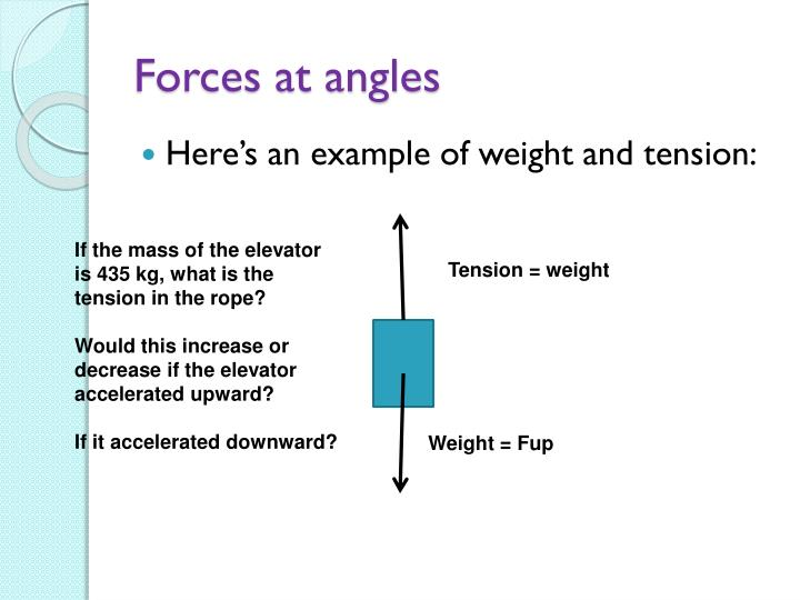 Forces at angles