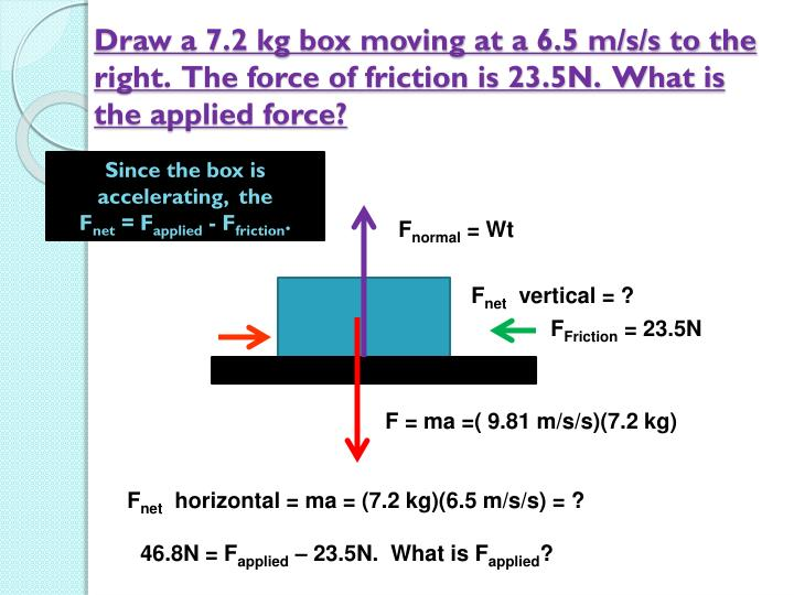 Draw a 7.2 kg box moving at a 6.5 m/s/s to the right.  The force of friction is 23.5N.  What is the applied force?