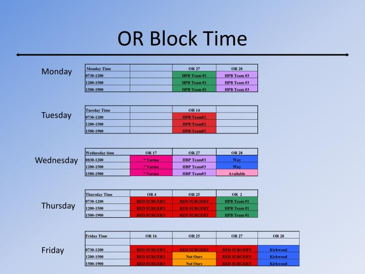 OR Block Time