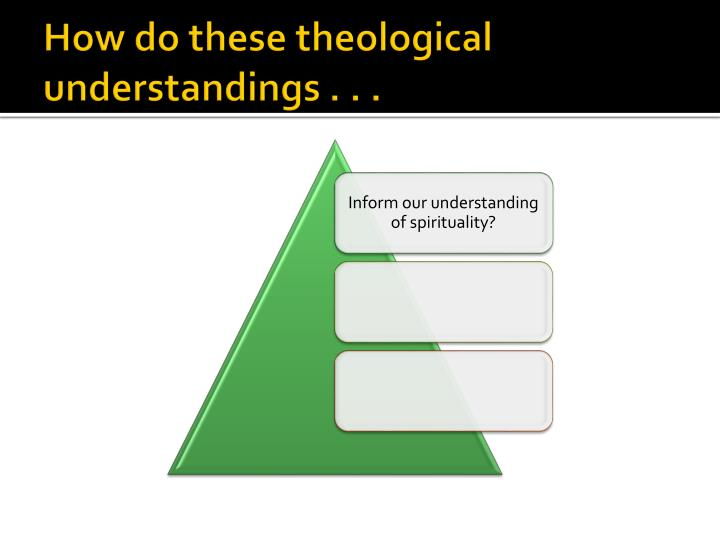 How do these theological understandings . . .