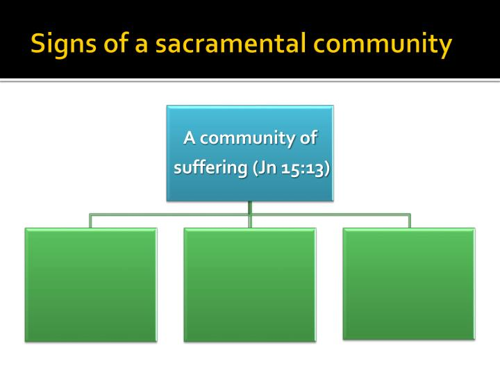 Signs of a sacramental community