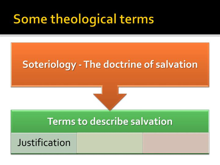 Some theological terms