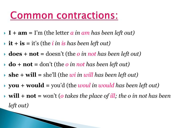 Common contractions: