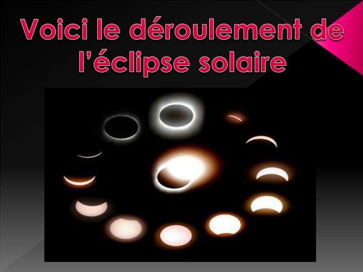Voici le déroulement de l'éclipse solaire