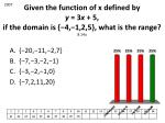 given the function of x defined by y 3 x 5 if the domain is 4 1 2 5 what is the range 8 14a