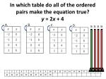 in which table do all of the ordered pairs make the equation true y 2 x 4