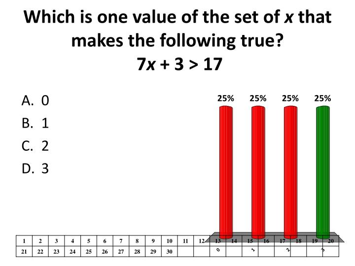 Which is one value of the set of