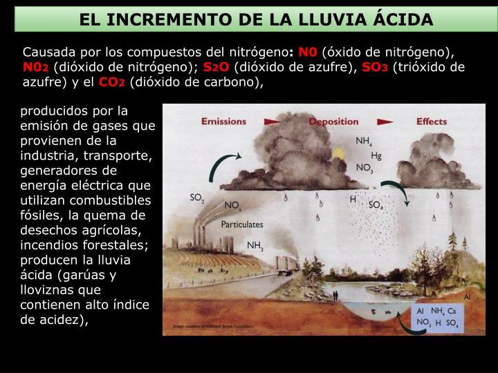 EL INCREMENTO DE LA LLUVIA ÁCIDA