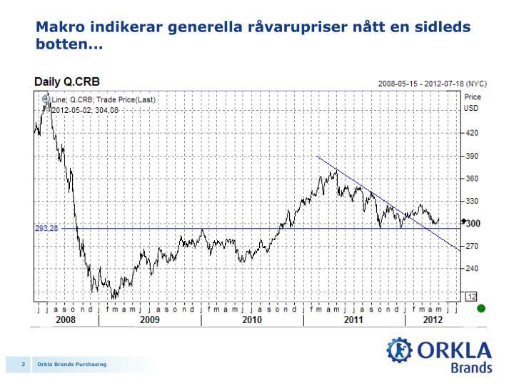 Makro indikerar generella råvarupriser nått en sidleds botten...