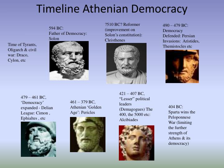 PPT - Timeline Athenian Democracy PowerPoint Presentation ...