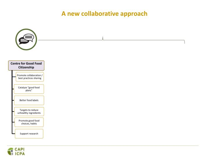 A new collaborative approach
