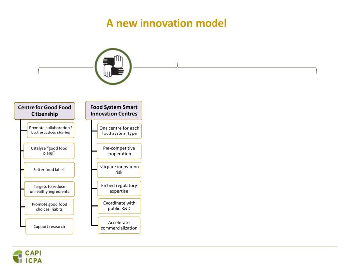 A new innovation model