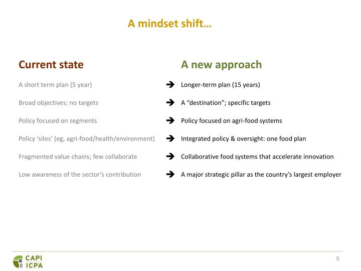 A mindset shift…