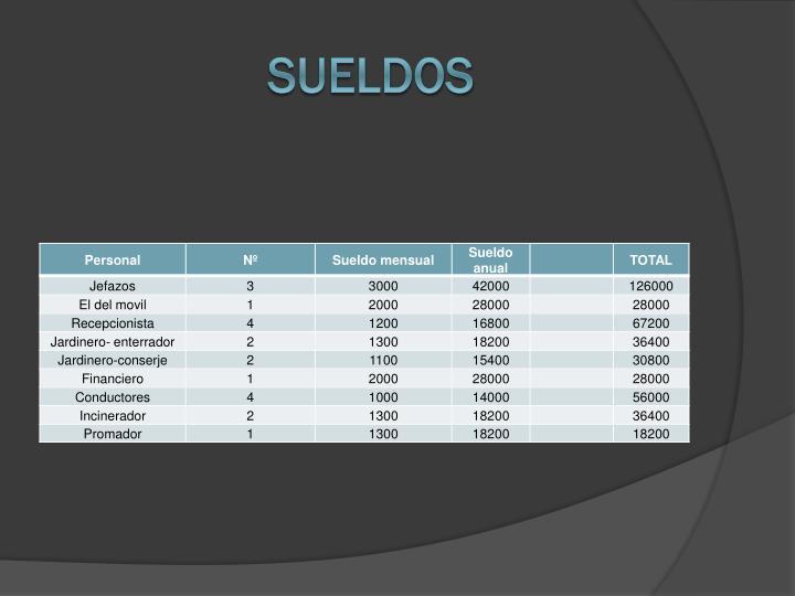Sueldos