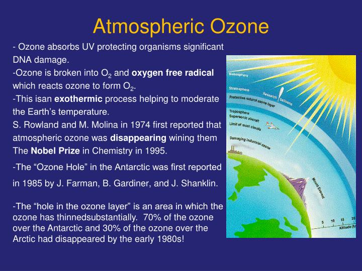 - Ozone absorbs UV protecting organisms significant