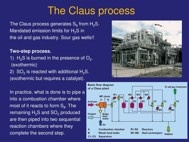 The Claus process