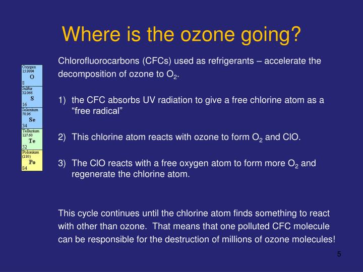 Where is the ozone going?