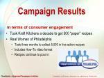 campaign results2