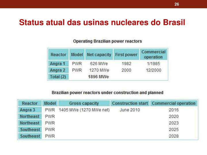 Status atual das usinas nucleares do Brasil