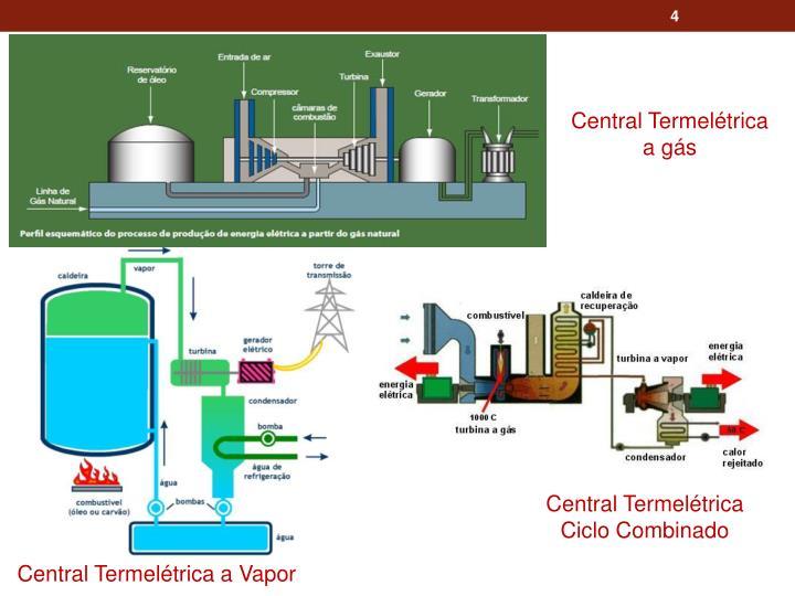 Central Termelétrica a gás