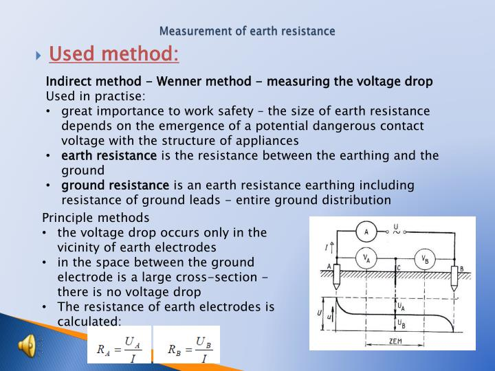 Measurement of earth resistance