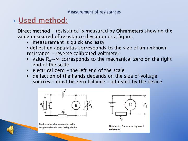 Measurement of resistances