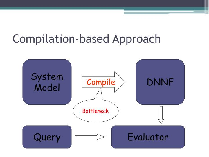 Compilation-based Approach