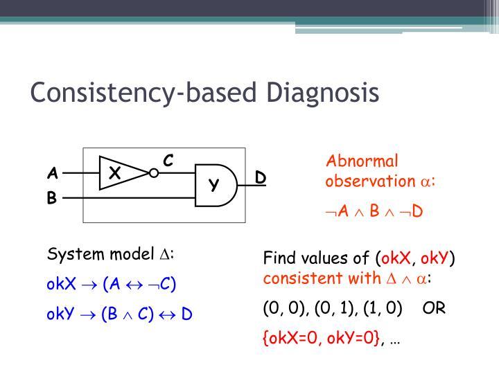 Consistency-based Diagnosis