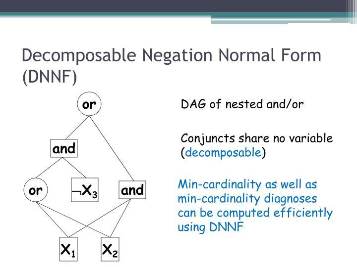 Decomposable Negation Normal Form (DNNF)