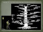 rbol genealogico del jazz
