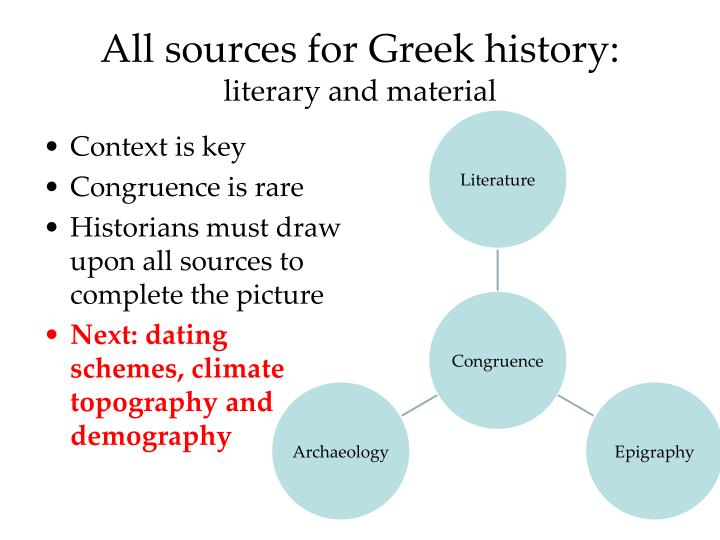 All sources for Greek history: