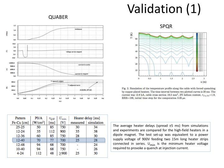 Validation (1)
