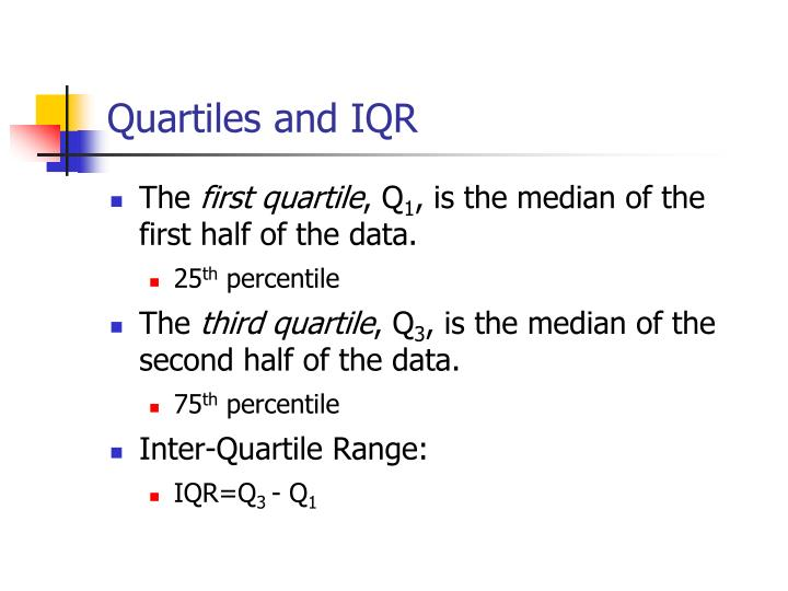 Quartiles and IQR
