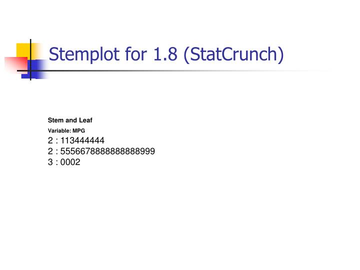 Stemplot for 1.8 (StatCrunch)