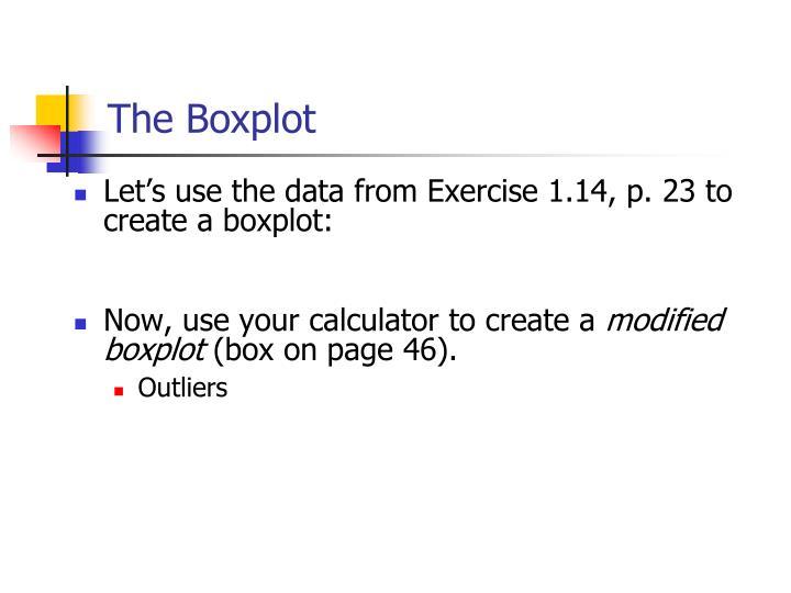 The Boxplot