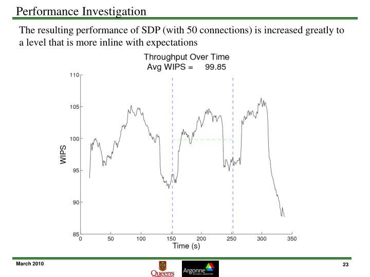 Performance Investigation