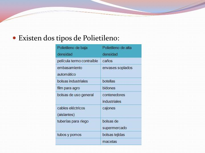 Existen dos tipos de Polietileno: