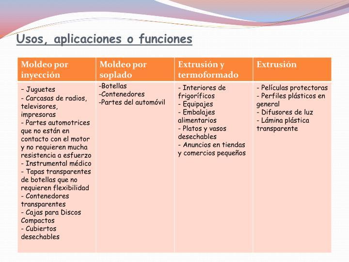 Usos, aplicaciones o funciones