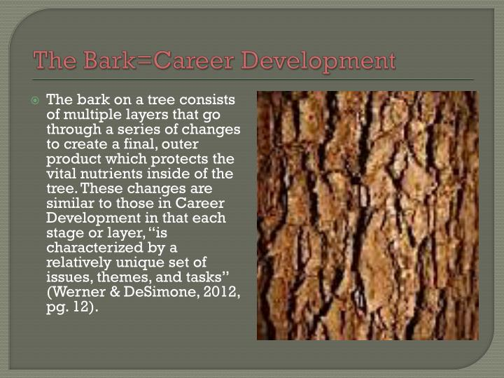 The Bark=Career Development