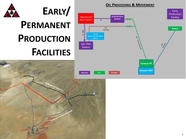 Early/ Permanent Production Facilities