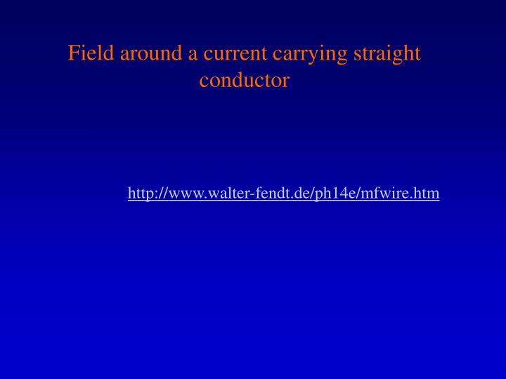Field around a current carrying straight conductor
