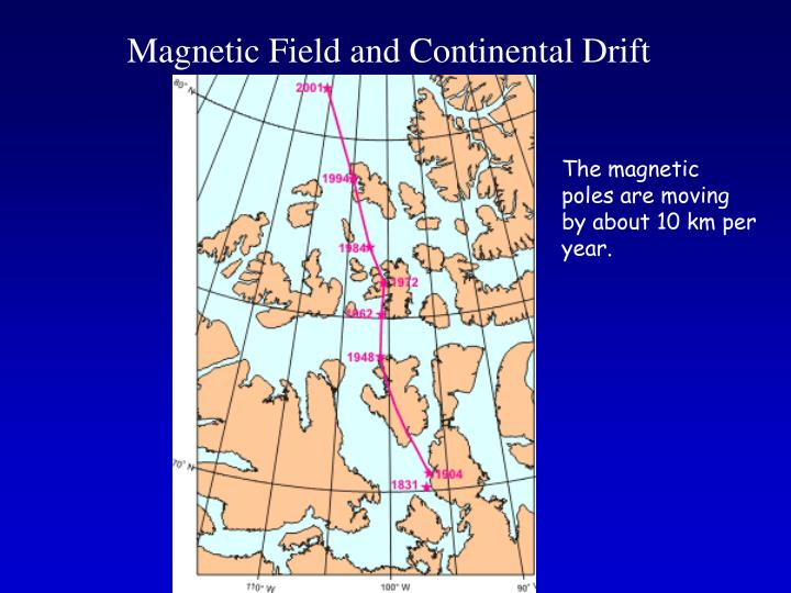 Magnetic Field and Continental Drift