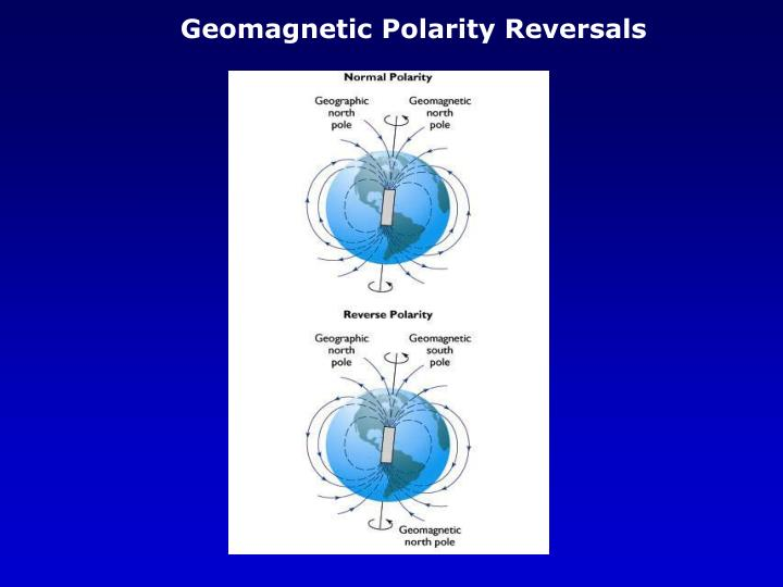 Geomagnetic Polarity Reversals