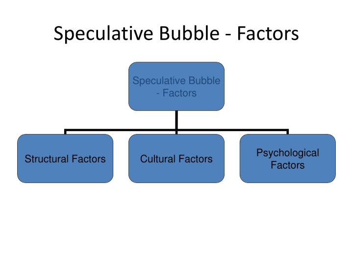 Speculative Bubble - Factors