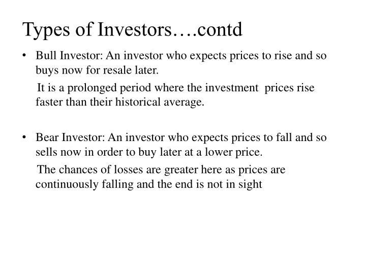 Types of Investors….contd
